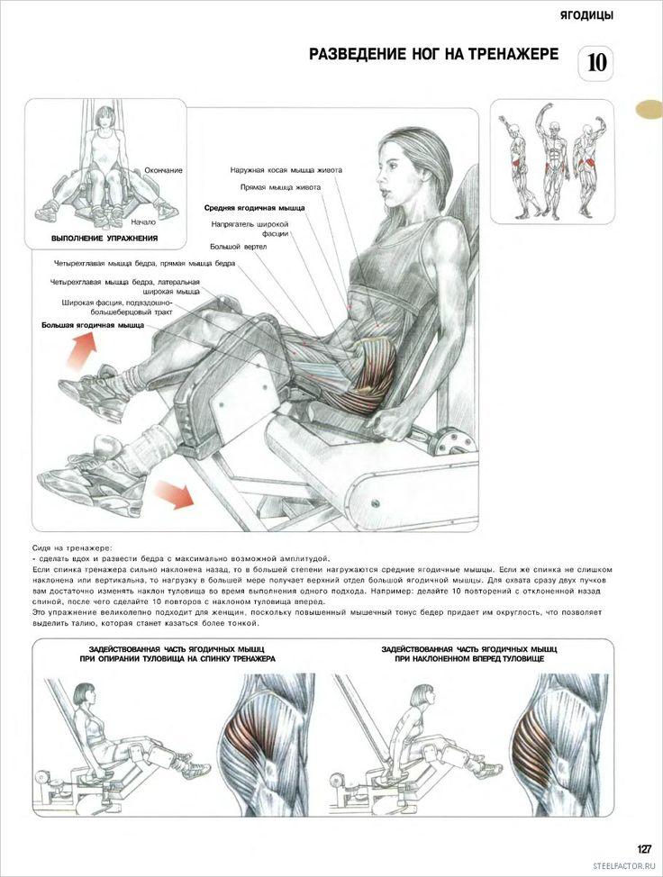 10. Разведение ног на тренажере