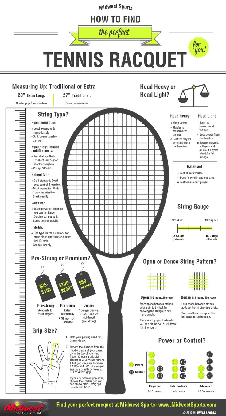 How to Find the Perfect Tennis Racquet - great infographic with everything you could want to know about tennis racquets. or rackets.