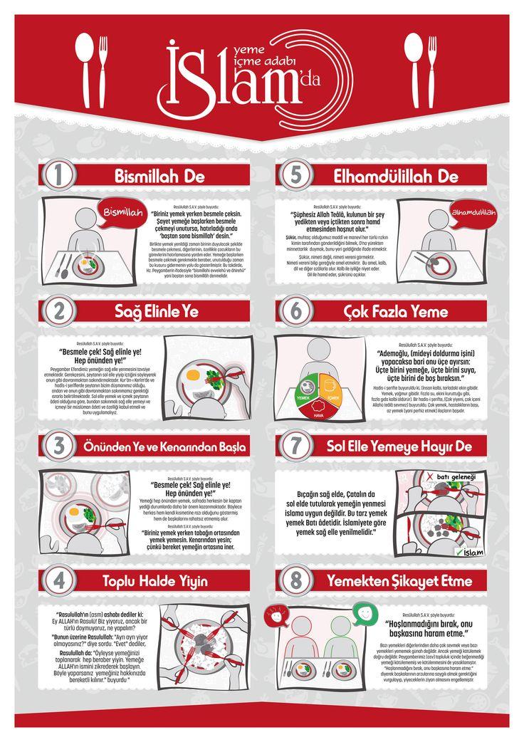 Yemek adabı infografik (türkçeye çevirildi)