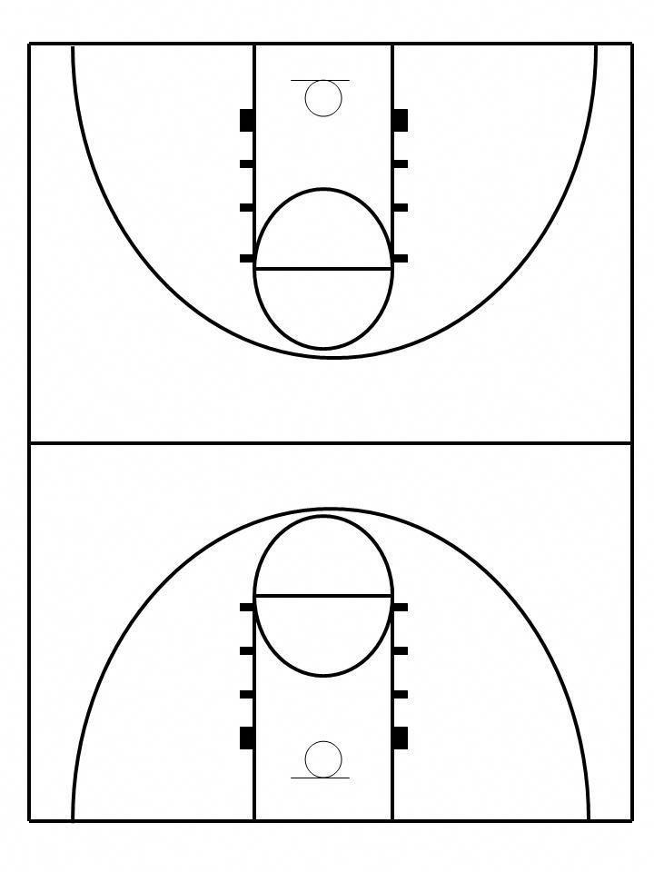 Basketball Coaching 101 - Full Court Diagram # ...