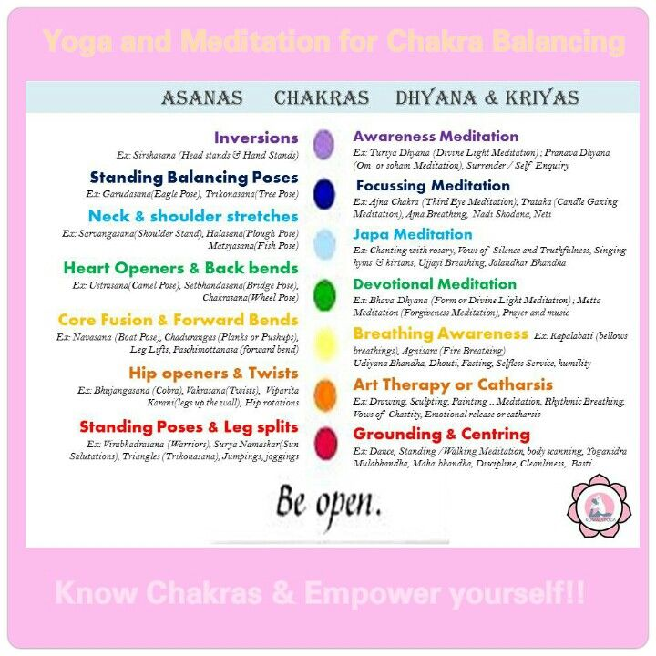 Yoga & Meditation for Chakras
