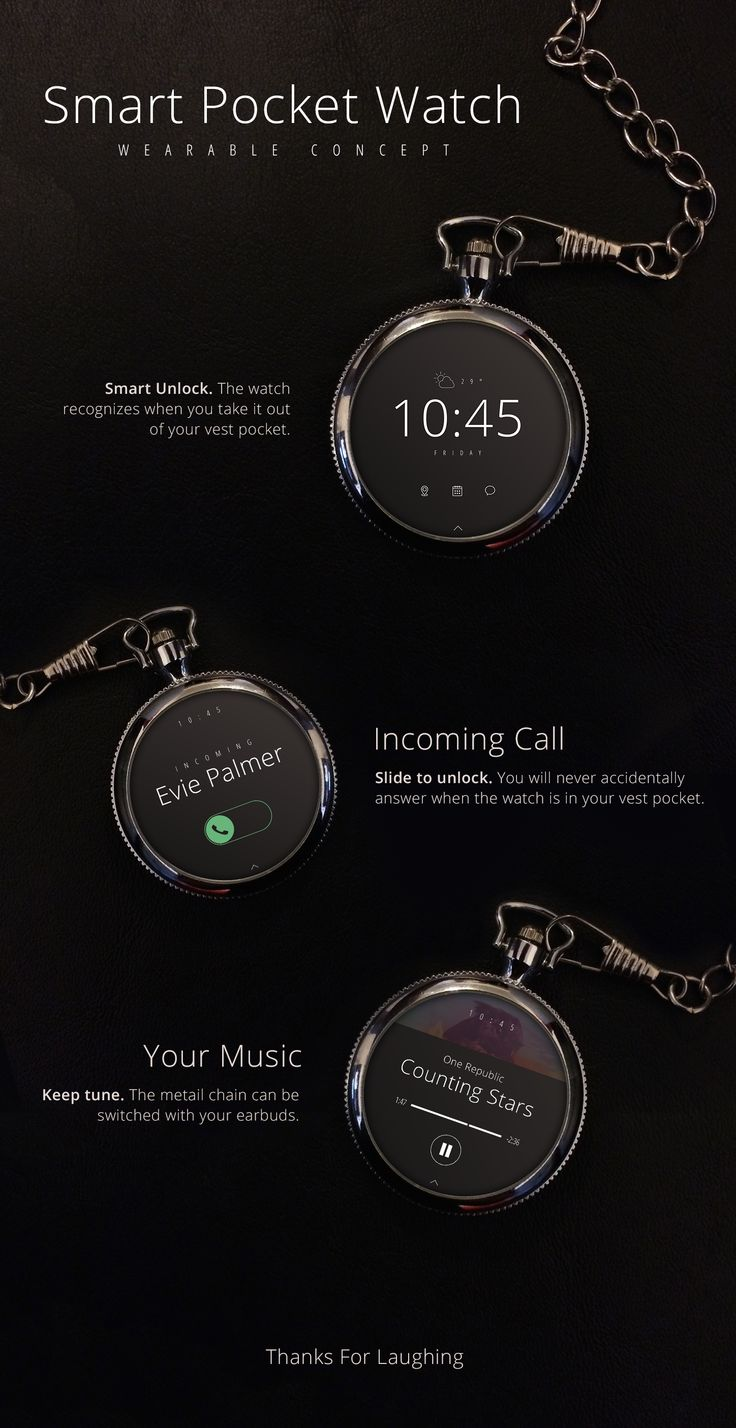 1000+ images about Smart Watches on Pinterest