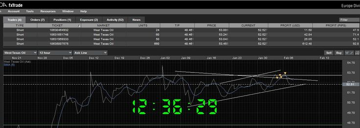 My modest result from my last Oil Forecast in www.alexandragloss.blogg.no, reflecting direct on my balans ))