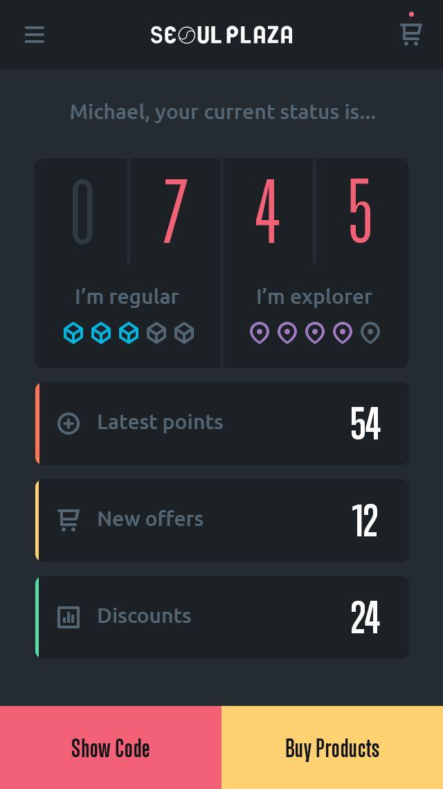 Loyalty App Dashboard