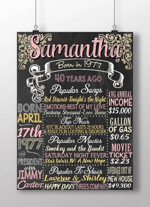 40th birthday board back in 1977 40 years by CustomPrintablesNY