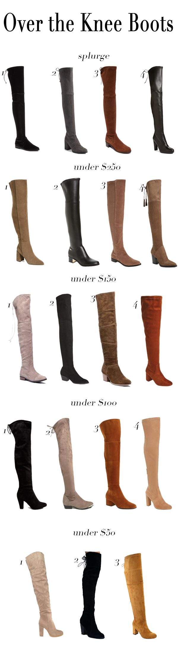 RD's Obsessions: Over the Knee Boots, affordable over the knee boots, boots for every budget, budget friendly over the knee boots