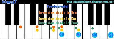 Piano: Acordes maj7 (Mayores con séptima Mayor) Clases simples de Guitarra y Piano