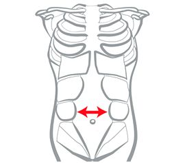 Diastasis Recti. If it weren't for the look on the crossfit instructors face yesterday, I would not have known I had this/could fix it. Thought it was just me being weak.