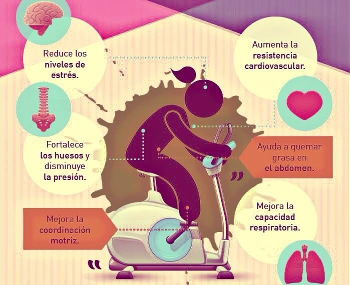 Beneficios de #spinning #indoorcycling