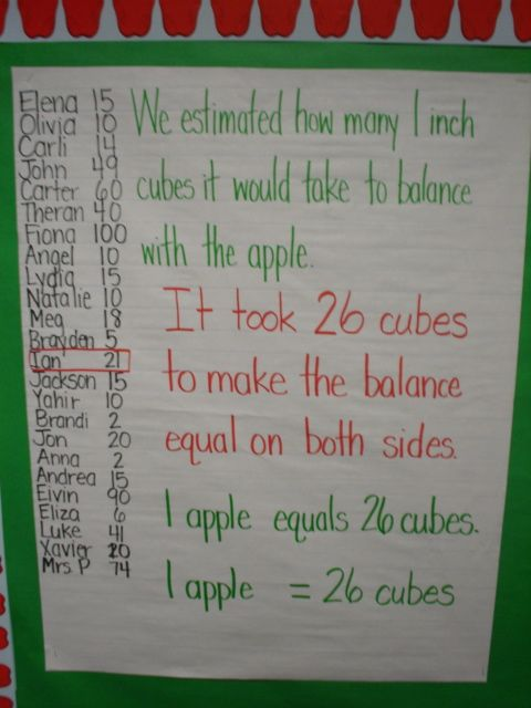 So much great learning in one lesson! Estimating, counting, measurement...