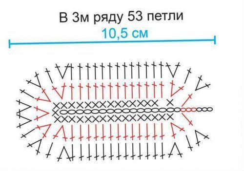 Схема подошвы пинетки