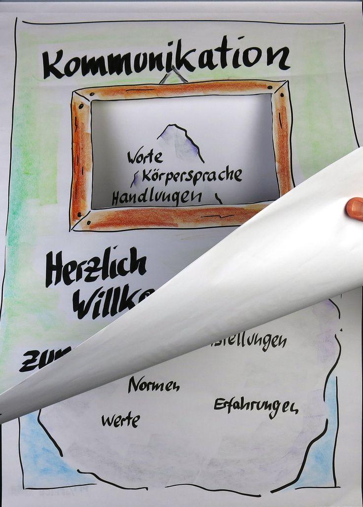 Galerie – Flipchart-Coach   Flipcharts für Präsentationen ...