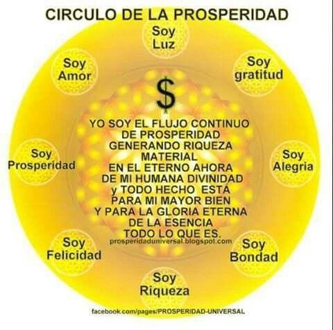 Yo soy el flujo continuo de Prosperidad .. ahora y siempre ..generando riqueza material y espiritual..