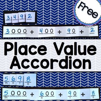 ***Updated to include cut outs for ten thousand, hundred thousand and million.  These are separate rectangles that will need to be attached to the accordion with tape.  Also made the lines darker.***Place Value Accordion shows a number in two formats: standard form and expanded form.