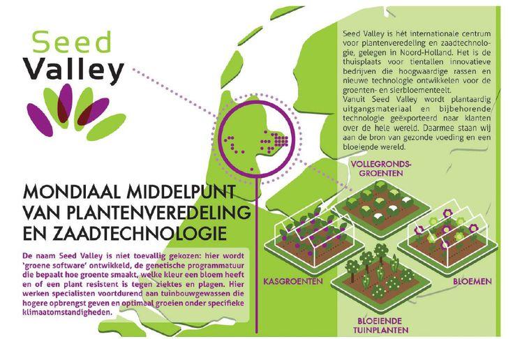 Samenwerking Seed Valley