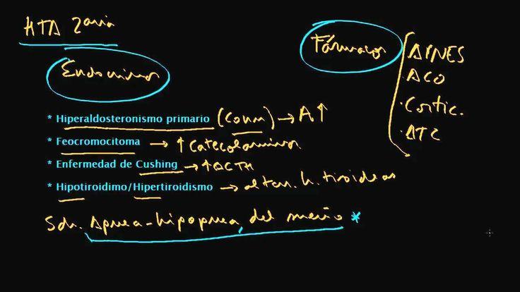 Causas de la Hipertensión arterial-fisiopatología  http://www.albertosanagustin.com/2013/07/causas-de-la-hipertension-arterial.html