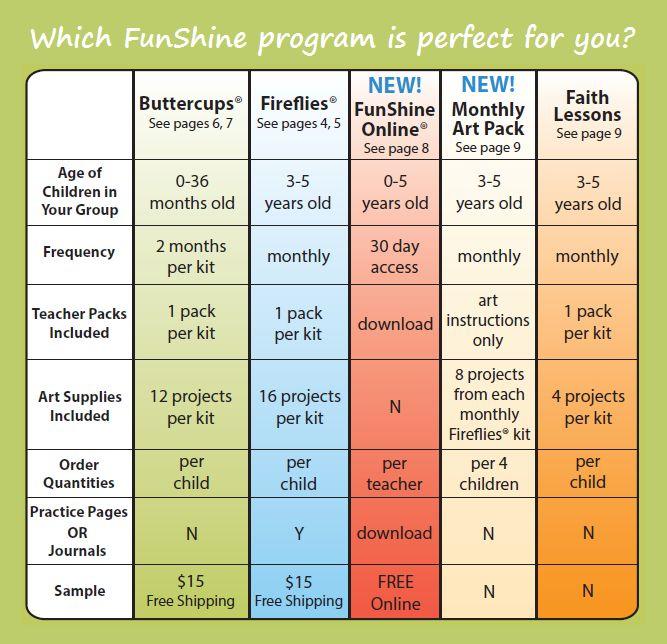 best preschool curriculum kits 17 best images about curriculum on preschool 560