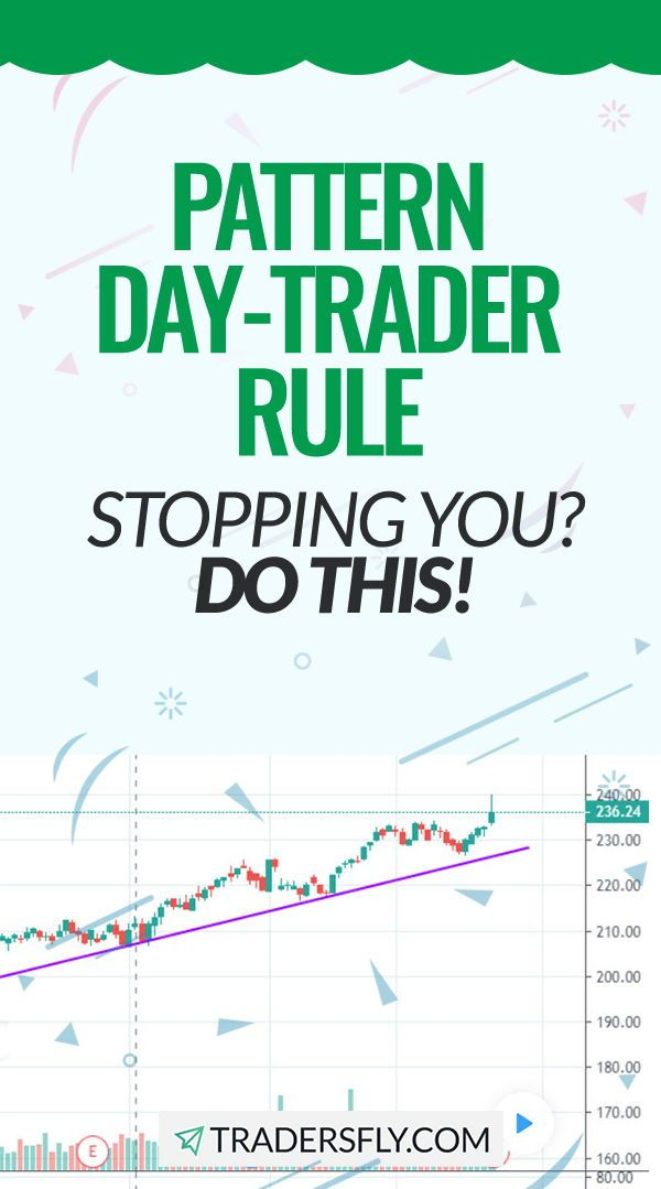 Pattern Day Trader Rule Stopping You What Should I Do In 2020 Day Trader Money Management Day Trading