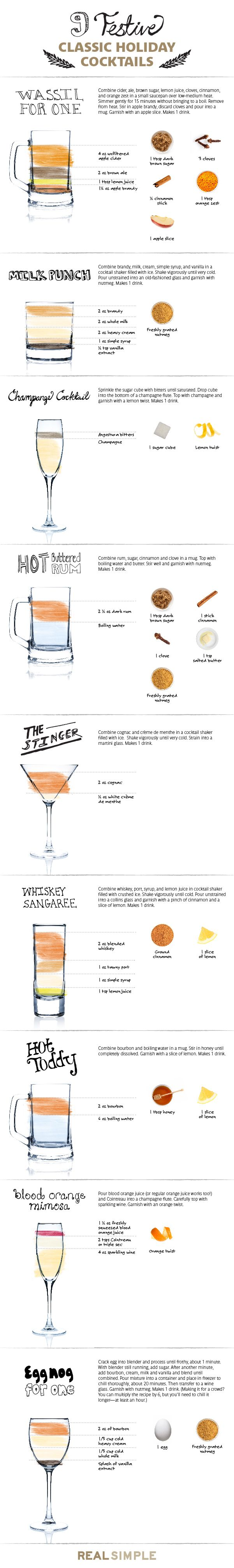 Hosting a holiday party? Or just having a festive night at home? Whip up one of these delicious drinks.
