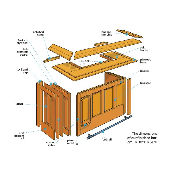 17 images about building a bar on pinterest build a bar for Basement bar dimensions plans