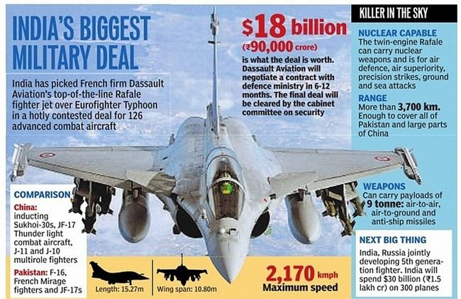 Rafale-Fighter-Aircraft-Indian-Air-Force-IAF-16