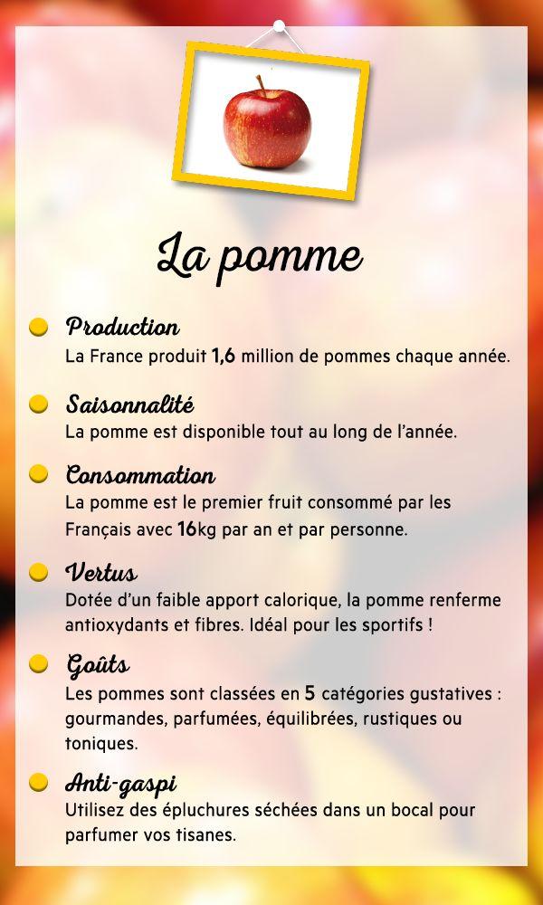 17 best images about recettes de cuisine gourmandises on - C est au programme recettes cuisine france 2 ...