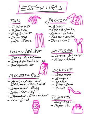 """Die Liste der Essentials für Ihren persönlichen Stil hilft Ihnen, sich auf das Wesentliche zu konzentrieren und ist die Basis für die """"5 Piece French Wardrobe""""."""