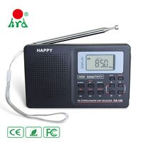 Factory Price Classical Household Desktop Portable Dab Radio https://app.alibaba.com/dynamiclink?touchId=60719445199