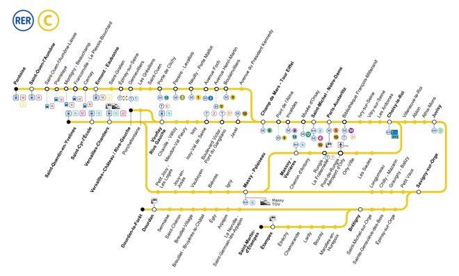 Ligne C du RER d'Île-de-France — Wikipédia