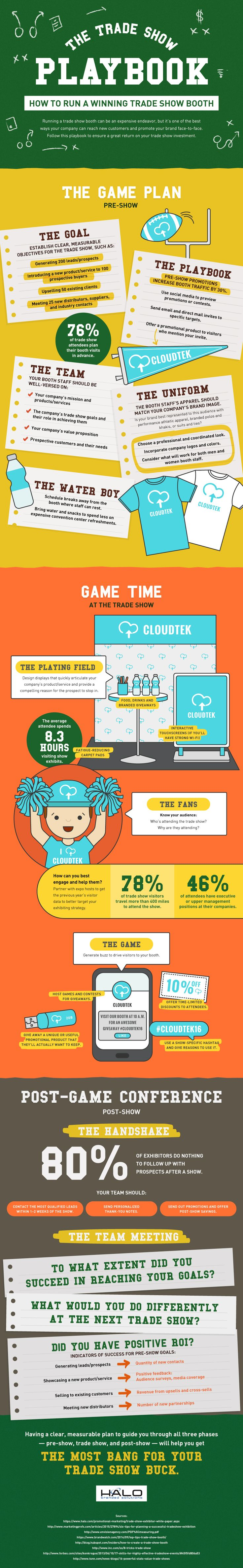 Trade Show Marketing Playbook #infographic