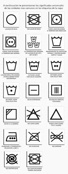 Los símbolos en las etiquetas de la ropa