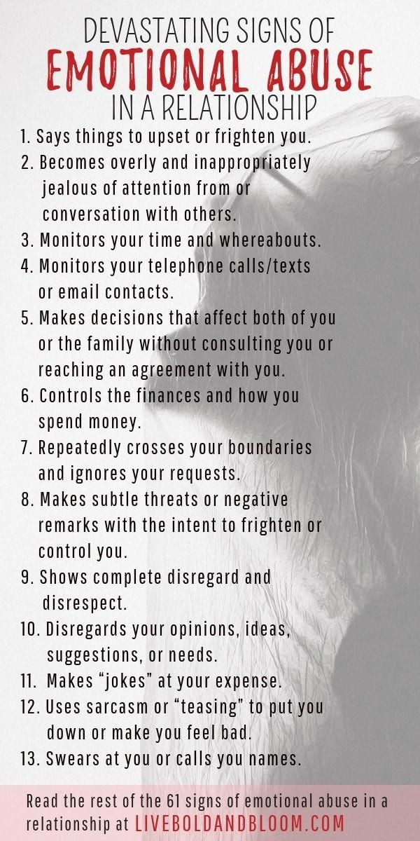 Husband mentally of Signs a abusive