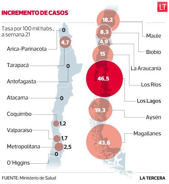 Aumentan atenciones por enfermedades respiratorias. #Chile 2014
