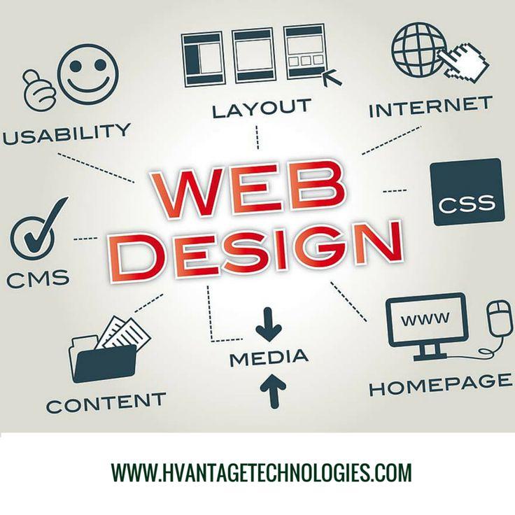 Best quality #WEB #DESIGN & #Development with Hvantage Technologies.