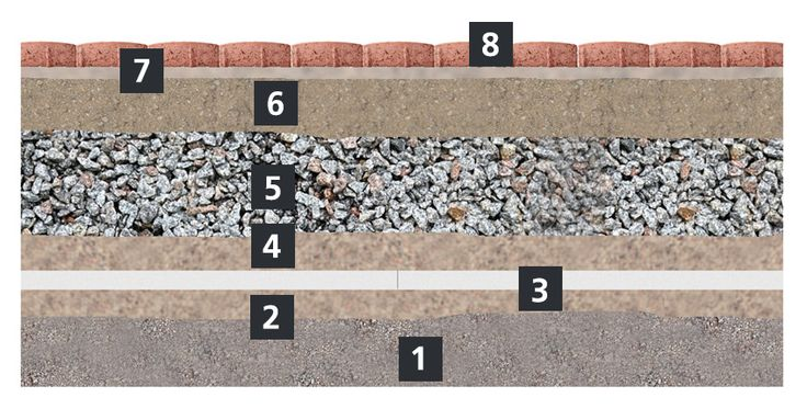 betonikivi - Google-haku