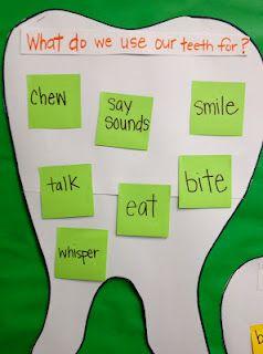DENTAL HEALTH WEEK! What do we use teeth for?
