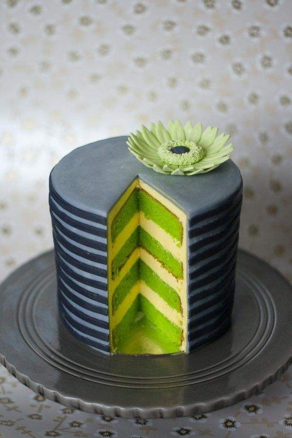 Sugar Me Sweet - Bakblogg med fokus på vackra tårtor, cupcakes och andra bakverk.