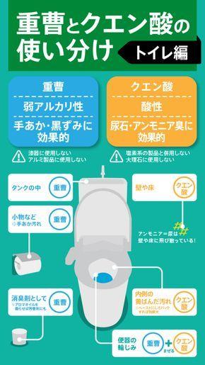 エコな洗剤として使える重曹とクエン酸、今回はトイレでの使い分けを図解にしてみた。重曹は主にタンク内の黒カビやぬめり、手あかなどの汚れに、クエン酸は尿石やアンモニア臭に、それぞれ効果的なようです。さあ、レッツトイレ掃除! ちなみにクエン酸と塩素系洗剤は混ぜると大変危険です!混ぜないように!