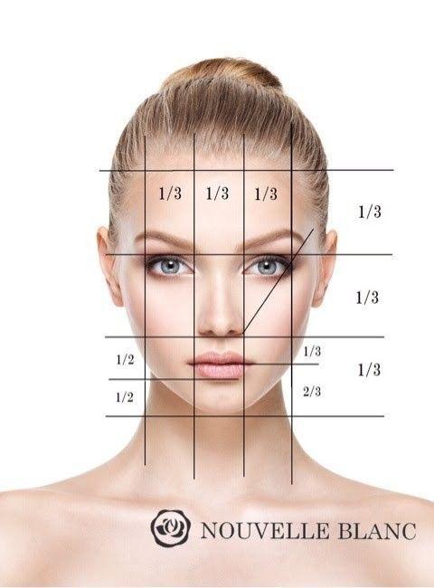 Gesicht zeichnen – #Gesicht #zeichnen