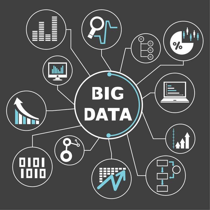 Forbes.com analyzes big data.