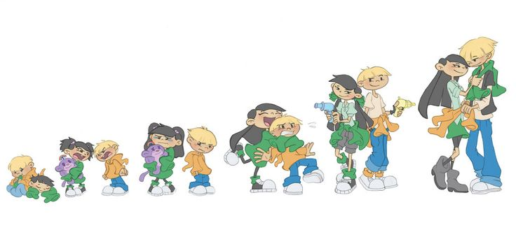 Kuki and Wally Timeline by kikaigaku.deviantart.com on @deviantART