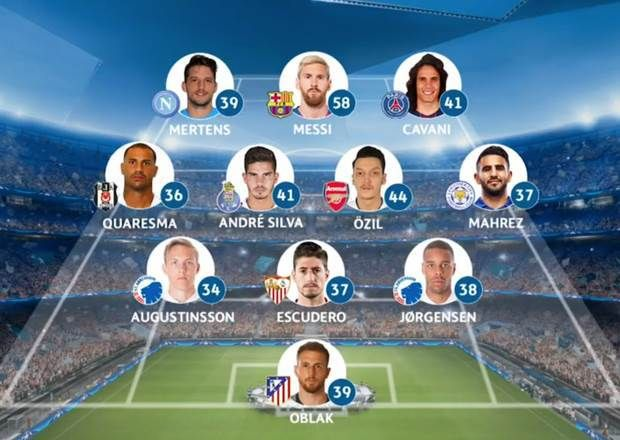 Sorprendente once ideal de la Fase de Grupos de la Champions League 2016/17