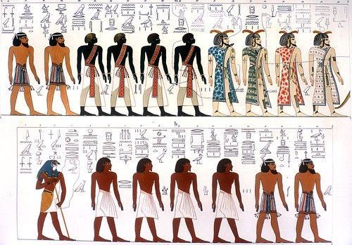 From Giovanni Battista Belzoni: various ethnicities portrayed in a scene from Seti I's tomb of the Book of Gates. Image source.