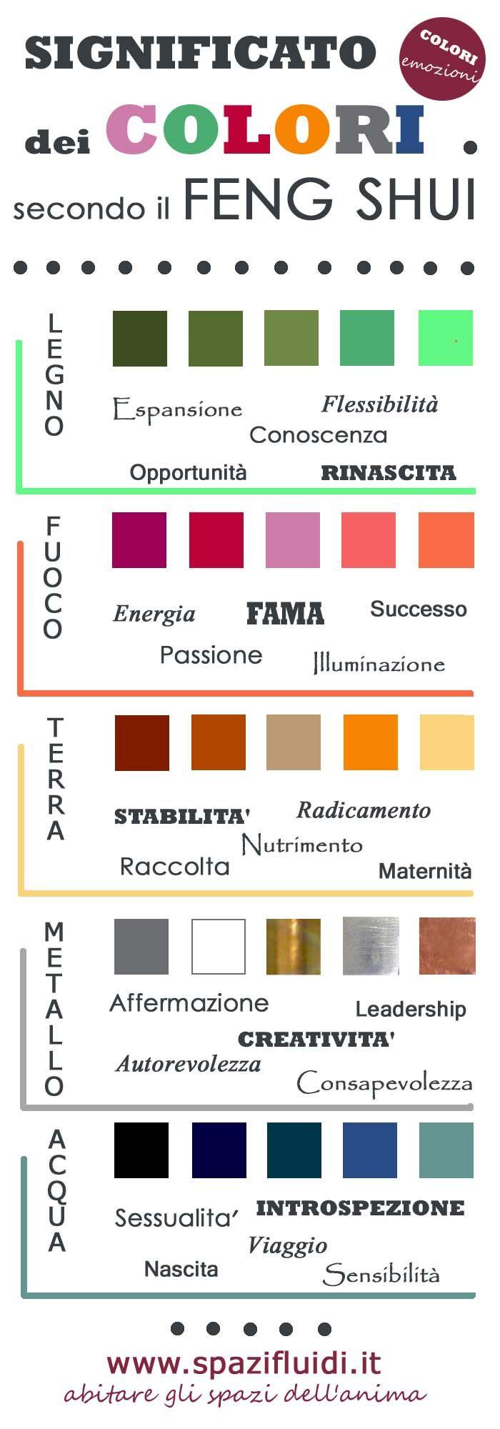 [Infografica] Tinteggiare casa: significato dei colori secondo il feng shui : SPAZI FLUIDI     #fengshui #colori #tinte