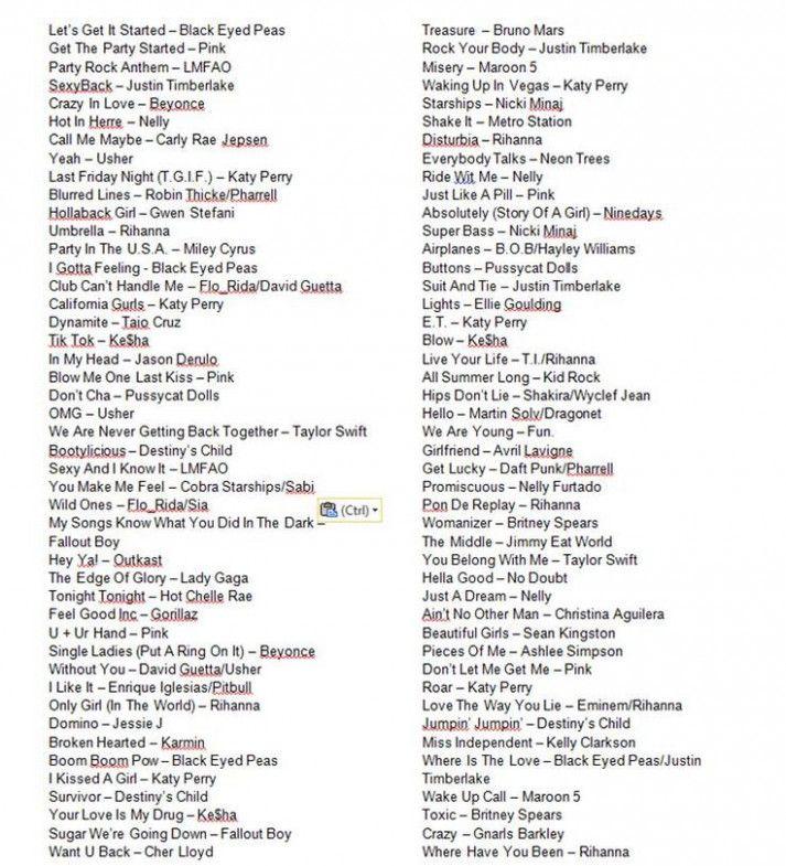 Wedding Song Playlist Ideas: Wedding Party Songs Playlist Ideas