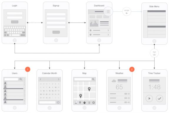 html5 wireframe template - 43 best paper prototyping wireframe images on pinterest