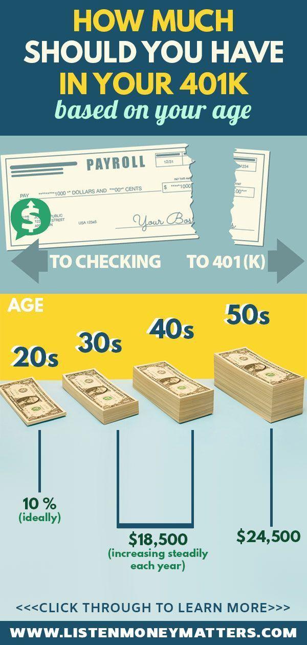 How Much Should I Have In My 401k During My 20 S 30 S 40 S And 50 S 401k Money Management Saving For Retirement