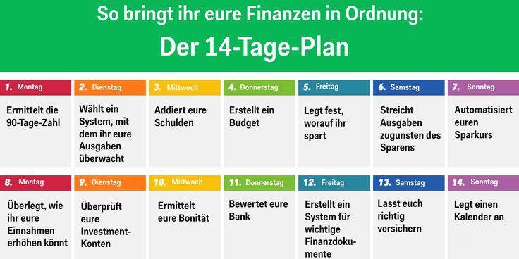 Eure Finanzen sind ein Kuddelmuddel? Ihr habt null Bock, euch darum zu kümmern? Wir schaffen Abhilfe: Mit dem 14-Tage-Plan geht das nämlich ganz einfach.