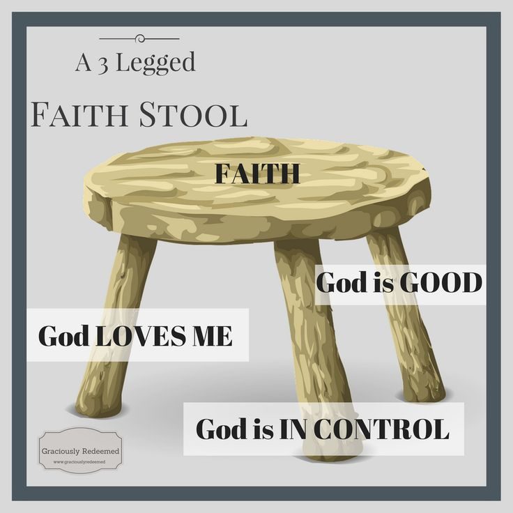 Foundations of My Faith. 3 things I always come back to to stay firm and secure in faith: God is good. God loves me. God is in control - Graciously Redeemed