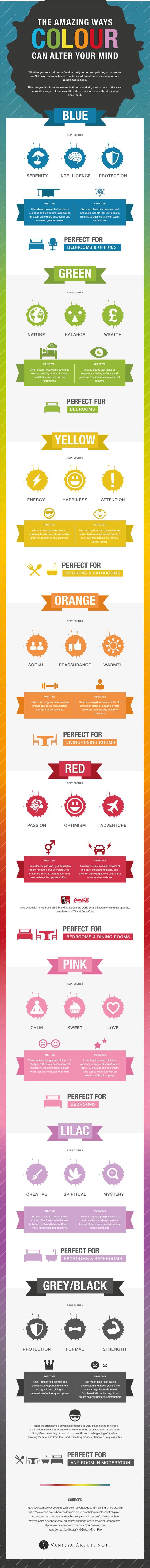 Hola: Una infografía sobre cómo los colores alteran tu mente. Vía Un saludo